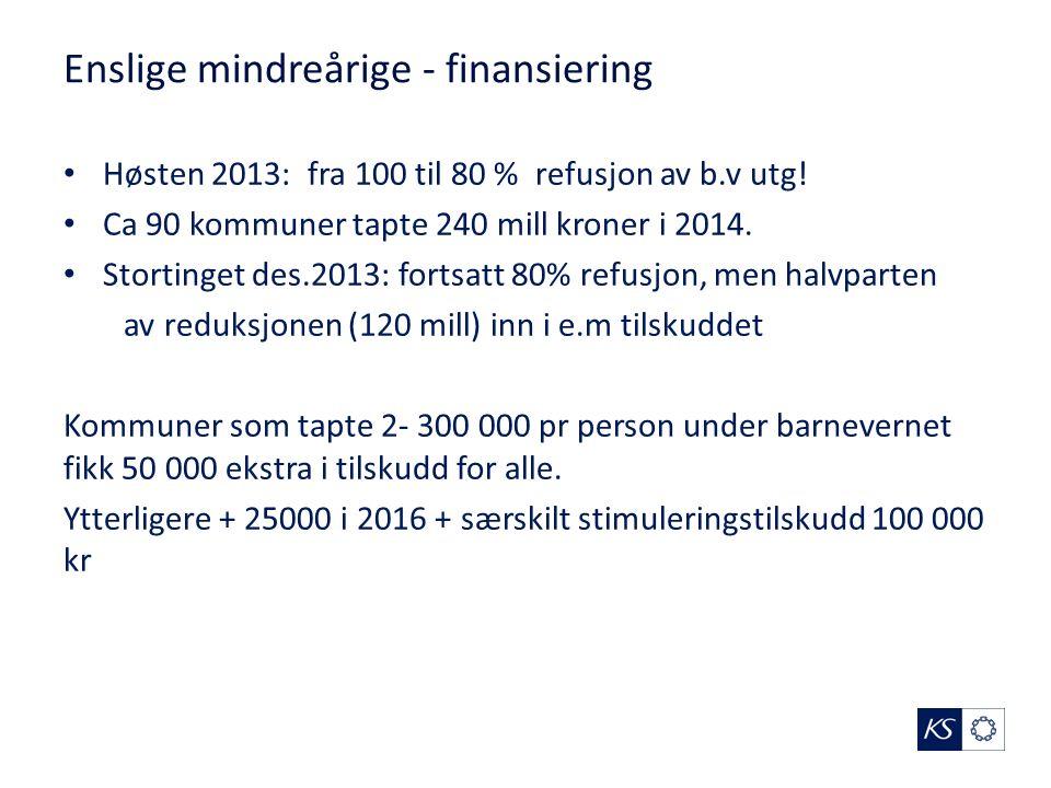 Enslige mindreårige - finansiering Høsten 2013: fra 100 til 80 % refusjon av b.v utg.