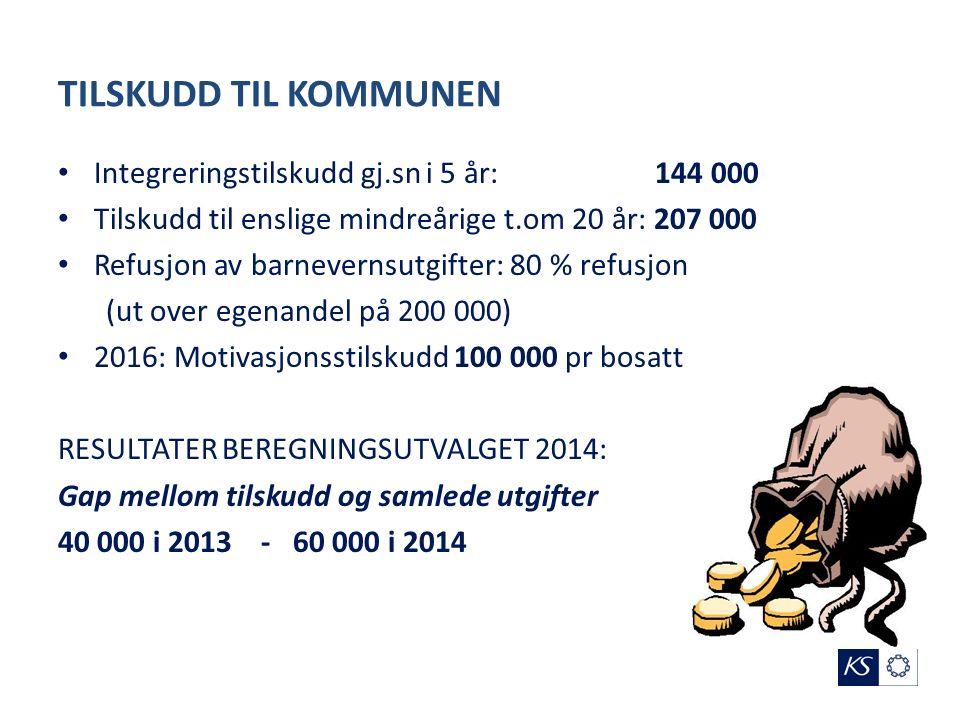 TILSKUDD TIL KOMMUNEN Integreringstilskudd gj.sn i 5 år: 144 000 Tilskudd til enslige mindreårige t.om 20 år: 207 000 Refusjon av barnevernsutgifter: 80 % refusjon (ut over egenandel på 200 000) 2016: Motivasjonsstilskudd 100 000 pr bosatt RESULTATER BEREGNINGSUTVALGET 2014: Gap mellom tilskudd og samlede utgifter 40 000 i 2013 - 60 000 i 2014