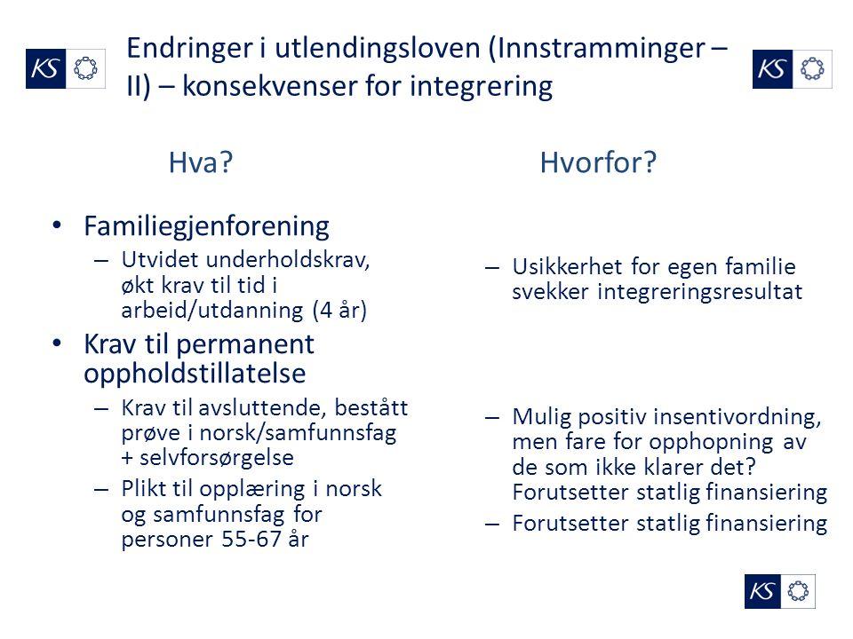 Endringer i utlendingsloven (Innstramminger – II) – konsekvenser for integrering Familiegjenforening – Utvidet underholdskrav, økt krav til tid i arbeid/utdanning (4 år) Krav til permanent oppholdstillatelse – Krav til avsluttende, bestått prøve i norsk/samfunnsfag + selvforsørgelse – Plikt til opplæring i norsk og samfunnsfag for personer 55-67 år – Usikkerhet for egen familie svekker integreringsresultat – Mulig positiv insentivordning, men fare for opphopning av de som ikke klarer det.