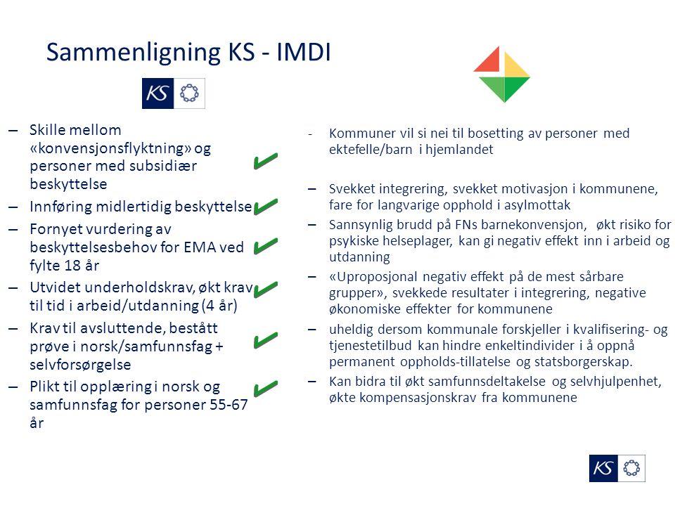 Sammenligning KS - IMDI – Skille mellom «konvensjonsflyktning» og personer med subsidiær beskyttelse – Innføring midlertidig beskyttelse – Fornyet vurdering av beskyttelsesbehov for EMA ved fylte 18 år – Utvidet underholdskrav, økt krav til tid i arbeid/utdanning (4 år) – Krav til avsluttende, bestått prøve i norsk/samfunnsfag + selvforsørgelse – Plikt til opplæring i norsk og samfunnsfag for personer 55-67 år -Kommuner vil si nei til bosetting av personer med ektefelle/barn i hjemlandet – Svekket integrering, svekket motivasjon i kommunene, fare for langvarige opphold i asylmottak – Sannsynlig brudd på FNs barnekonvensjon, økt risiko for psykiske helseplager, kan gi negativ effekt inn i arbeid og utdanning – «Uproposjonal negativ effekt på de mest sårbare grupper», svekkede resultater i integrering, negative økonomiske effekter for kommunene – uheldig dersom kommunale forskjeller i kvalifisering- og tjenestetilbud kan hindre enkeltindivider i å oppnå permanent oppholds-tillatelse og statsborgerskap.
