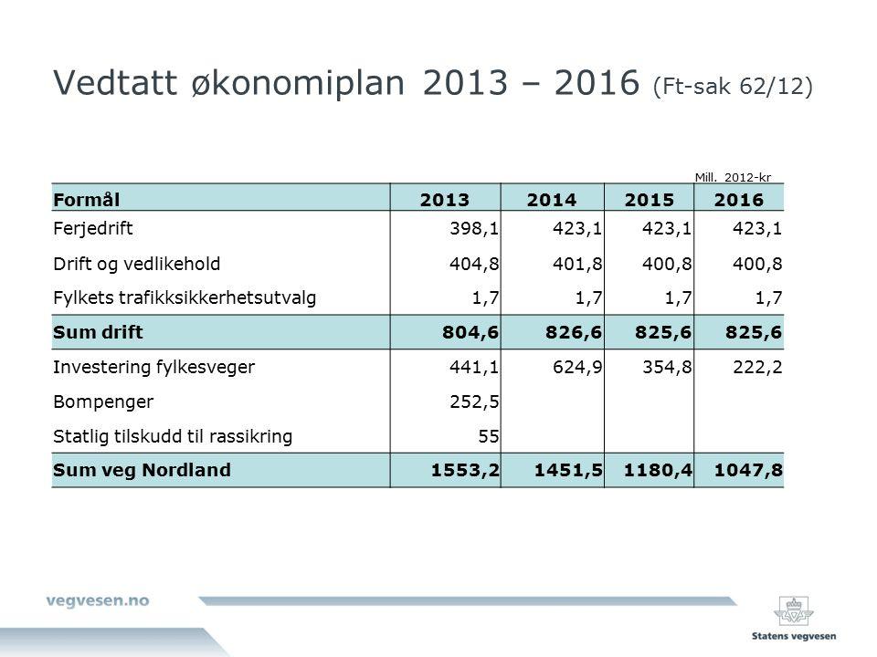 Vedtatt økonomiplan 2013 – 2016 (Ft-sak 62/12) Mill. 2012-kr Formål2013201420152016 Ferjedrift398,1423,1 Drift og vedlikehold404,8401,8400,8 Fylkets t
