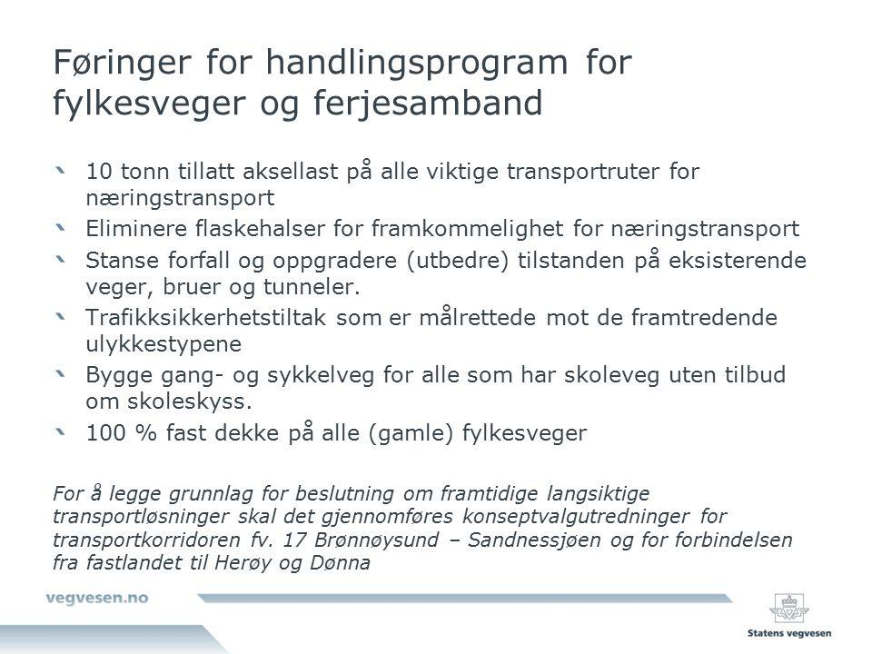 Bindinger investeringer etter 2016.ProsjektBinding Mill.kr Merknad Fv.