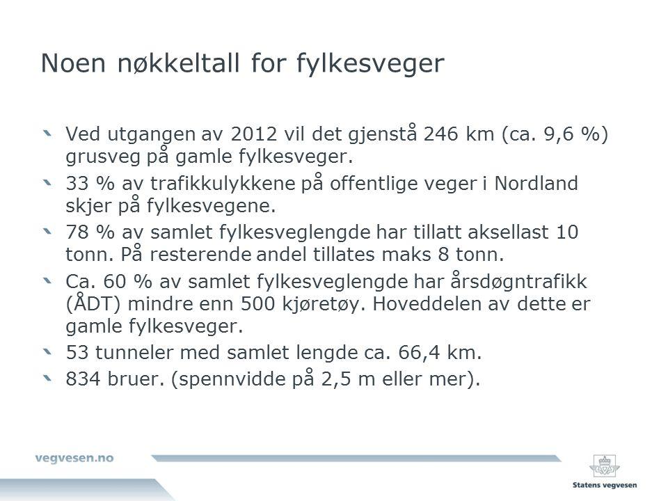 Noen nøkkeltall for fylkesveger Ved utgangen av 2012 vil det gjenstå 246 km (ca. 9,6 %) grusveg på gamle fylkesveger. 33 % av trafikkulykkene på offen