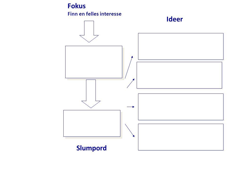 Slumpord Fokus Finn en felles interesse Ideer