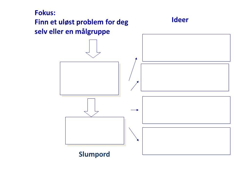 Slumpord Fokus: Finn et uløst problem for deg selv eller en målgruppe Ideer