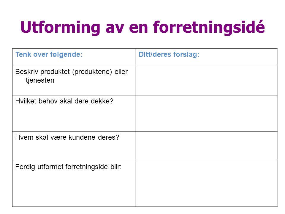 Utforming av en forretningsidé Tenk over følgende:Ditt/deres forslag: Beskriv produktet (produktene) eller tjenesten Hvilket behov skal dere dekke? Hv