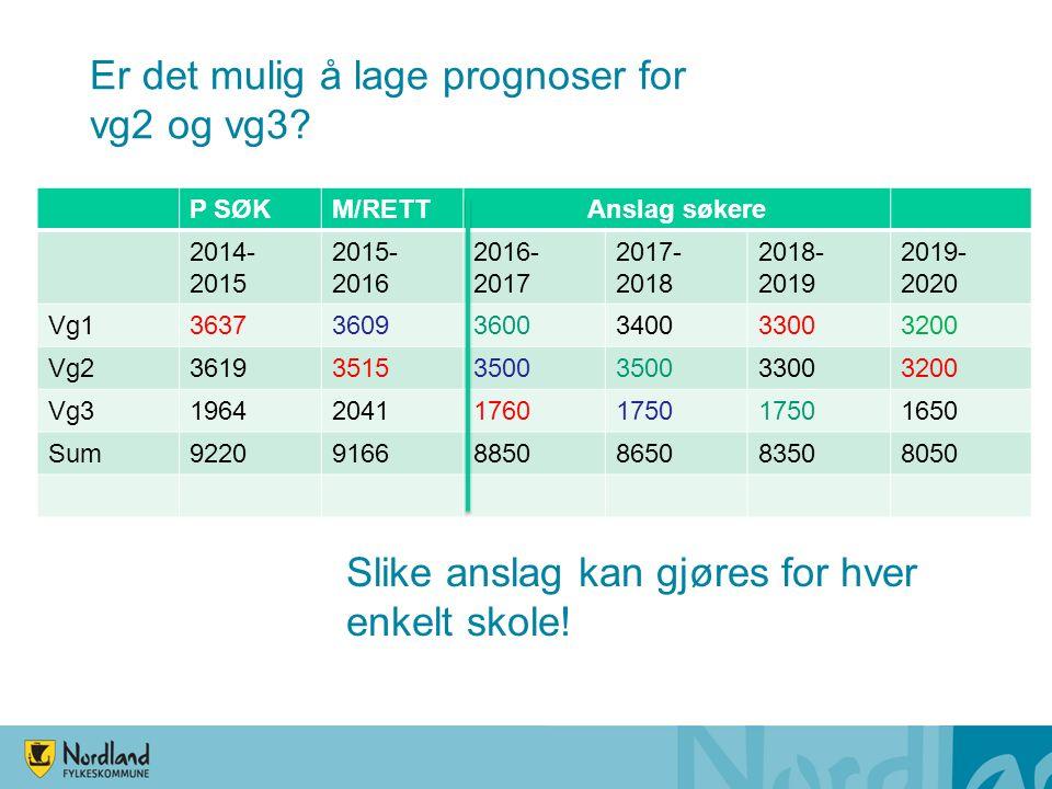 Er det mulig å lage prognoser for vg2 og vg3? P SØKM/RETTAnslag søkere 2014- 2015 2015- 2016 2016- 2017 2017- 2018 2018- 2019 2019- 2020 Vg13637360936