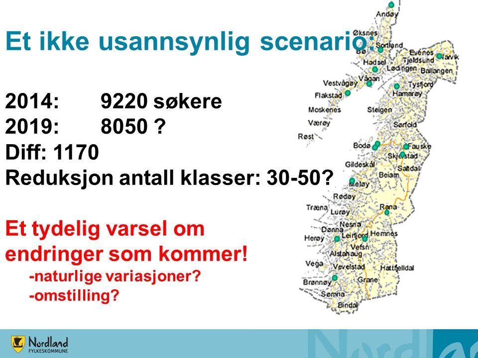 Et ikke usannsynlig scenario: 2014: 9220 søkere 2019: 8050 ? Diff:1170 Reduksjon antall klasser: 30-50? Et tydelig varsel om endringer som kommer! -na
