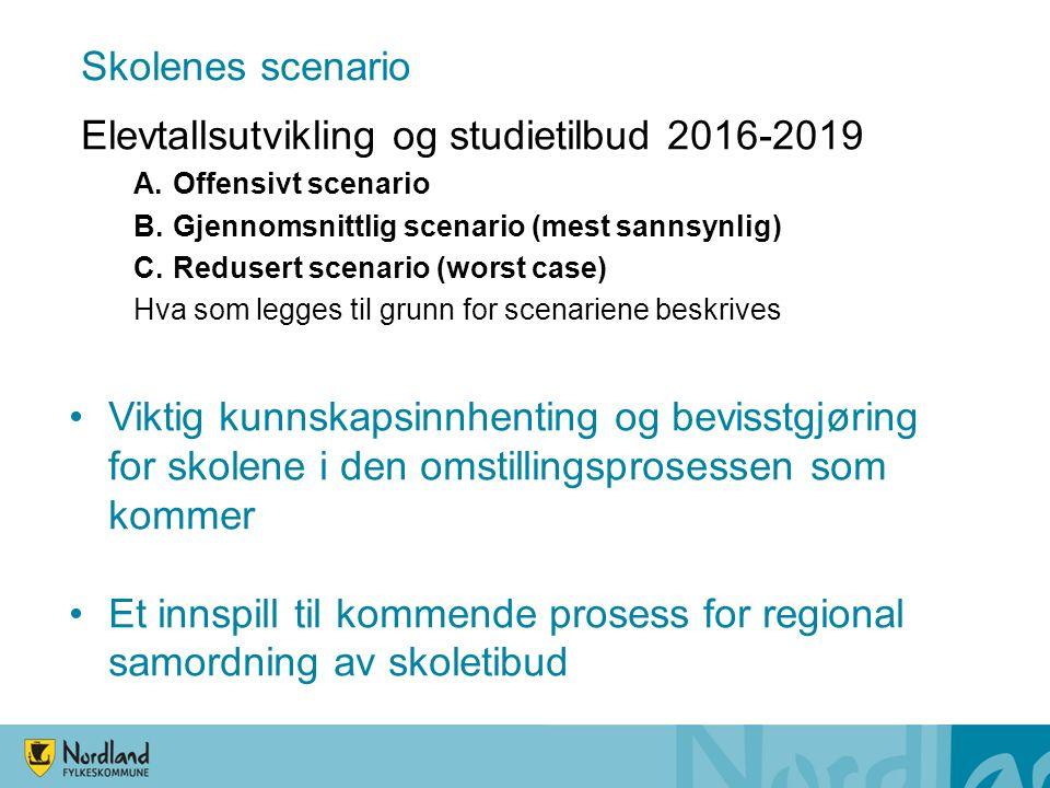 Skolenes scenario Elevtallsutvikling og studietilbud 2016-2019 A.Offensivt scenario B.Gjennomsnittlig scenario (mest sannsynlig) C.Redusert scenario (