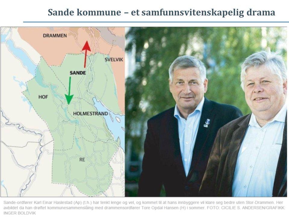 Sande kommune – et samfunnsvitenskapelig drama