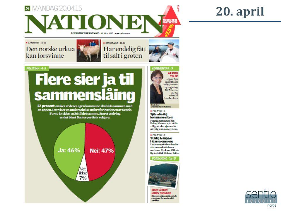 Nordland Lav valgdeltakelse ved 2015 valget.