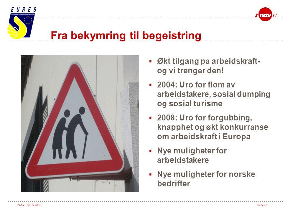 NAV, 20.09.2016Side 23 Fra bekymring til begeistring  Økt tilgang på arbeidskraft- og vi trenger den.