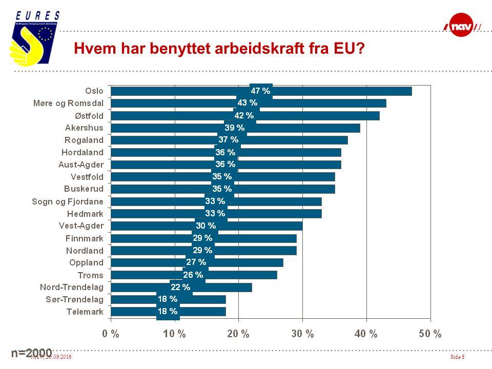 NAV, 20.09.2016Side 8 Hvem har benyttet arbeidskraft fra EU n=2000