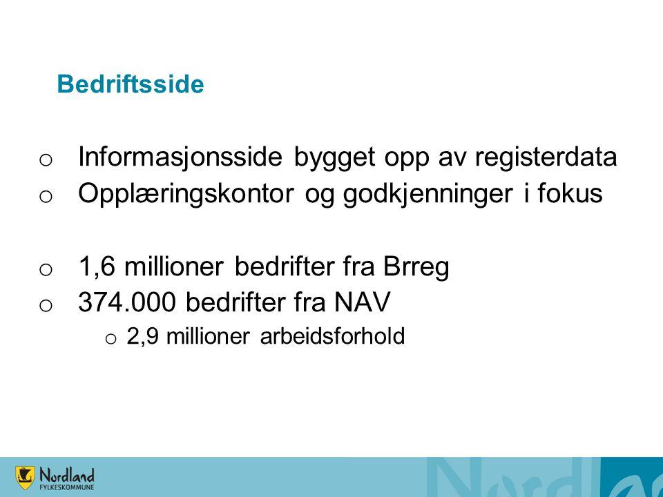 Bedriftsside o Informasjonsside bygget opp av registerdata o Opplæringskontor og godkjenninger i fokus o 1,6 millioner bedrifter fra Brreg o 374.000 bedrifter fra NAV o 2,9 millioner arbeidsforhold