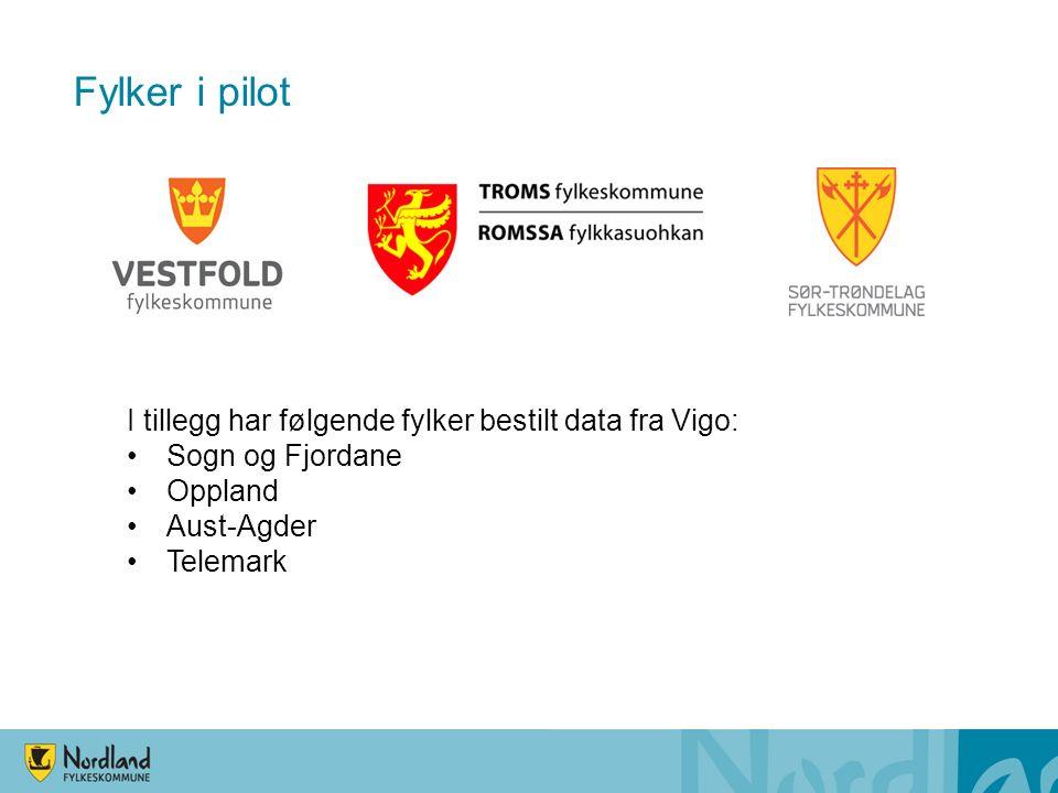 Fylker i pilot I tillegg har følgende fylker bestilt data fra Vigo: Sogn og Fjordane Oppland Aust-Agder Telemark
