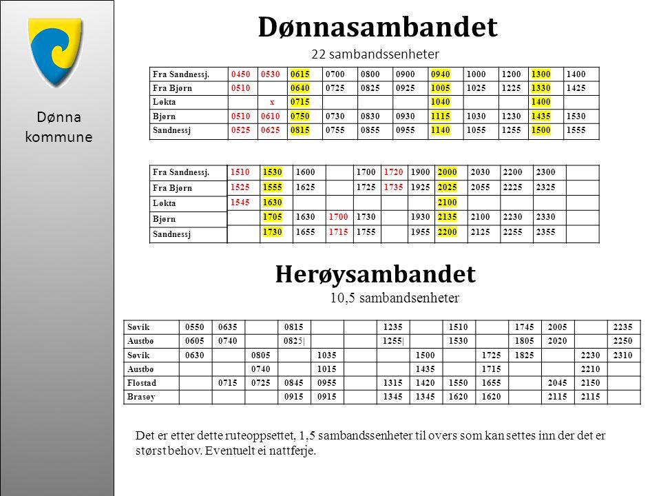Anløp pr dagNYNÅ SANDNESSJØEN - DØNNA2013 DØNNA – LØKTA77 SØVIK – AUSTBØ89 HERØY - BRASØY44 SØVIK - HERØY516 Avganger pr.