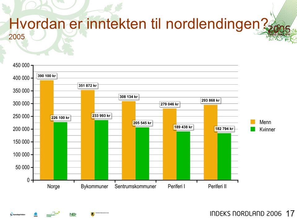 Hvordan er inntekten til nordlendingen 2005 17