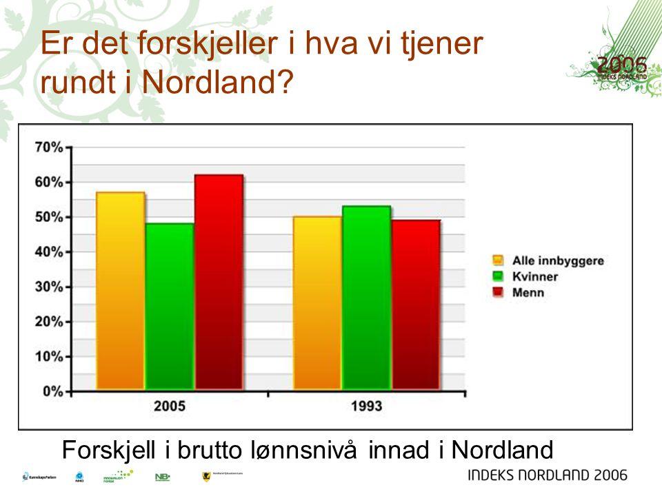 Er det forskjeller i hva vi tjener rundt i Nordland Forskjell i brutto lønnsnivå innad i Nordland