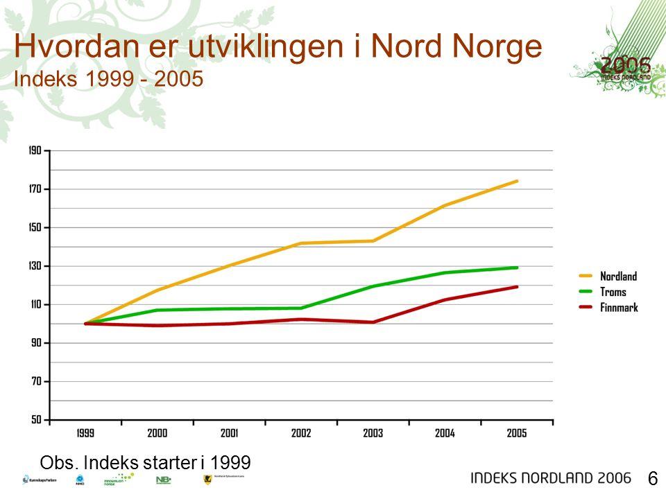 Hvordan er inntekten til nordlendingen? 2005 17