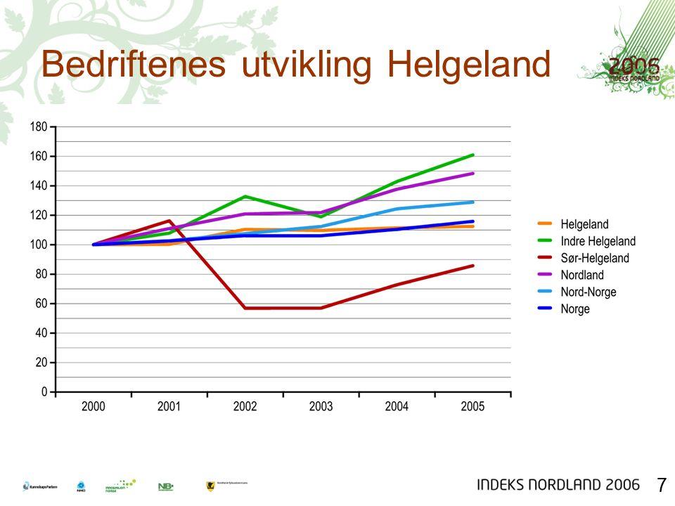 Er det forskjeller i hva vi tjener rundt i Nordland? Forskjell i brutto lønnsnivå innad i Nordland