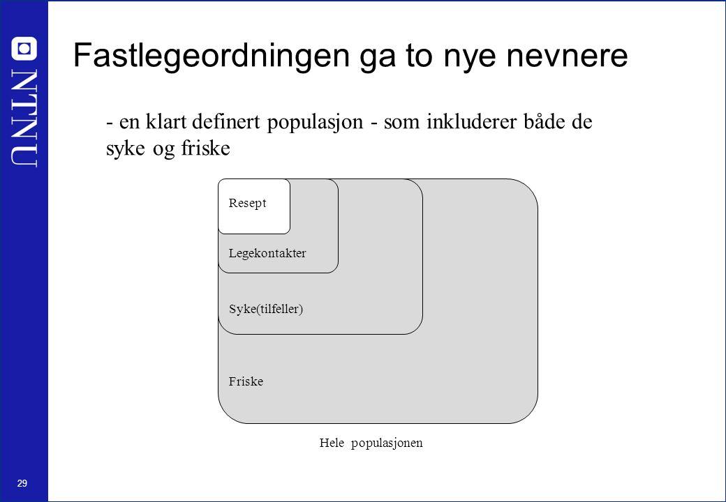 29 Friske Syke(tilfeller) Resept Legekontakter Hele populasjonen Fastlegeordningen ga to nye nevnere - en klart definert populasjon - som inkluderer både de syke og friske