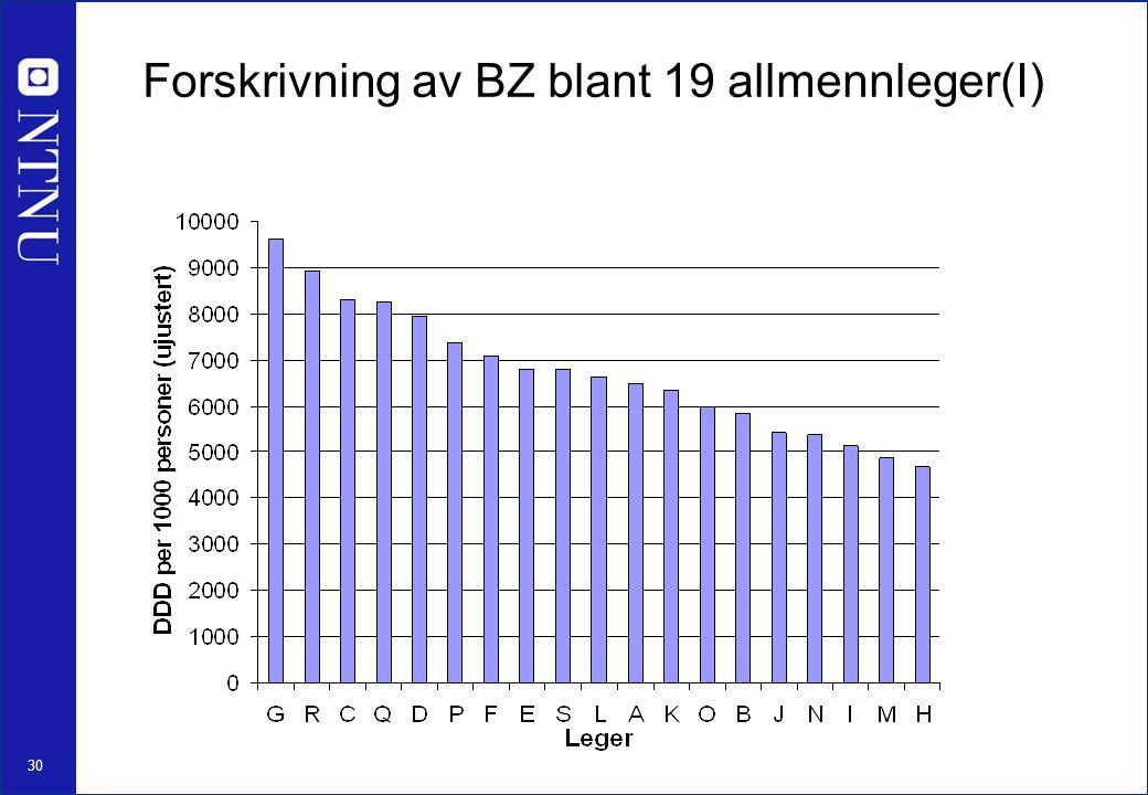 30 Forskrivning av BZ blant 19 allmennleger(I)