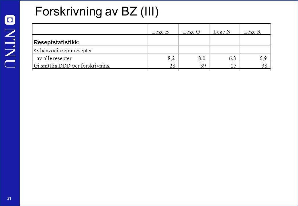 32 Forskrivning av BZ (II)