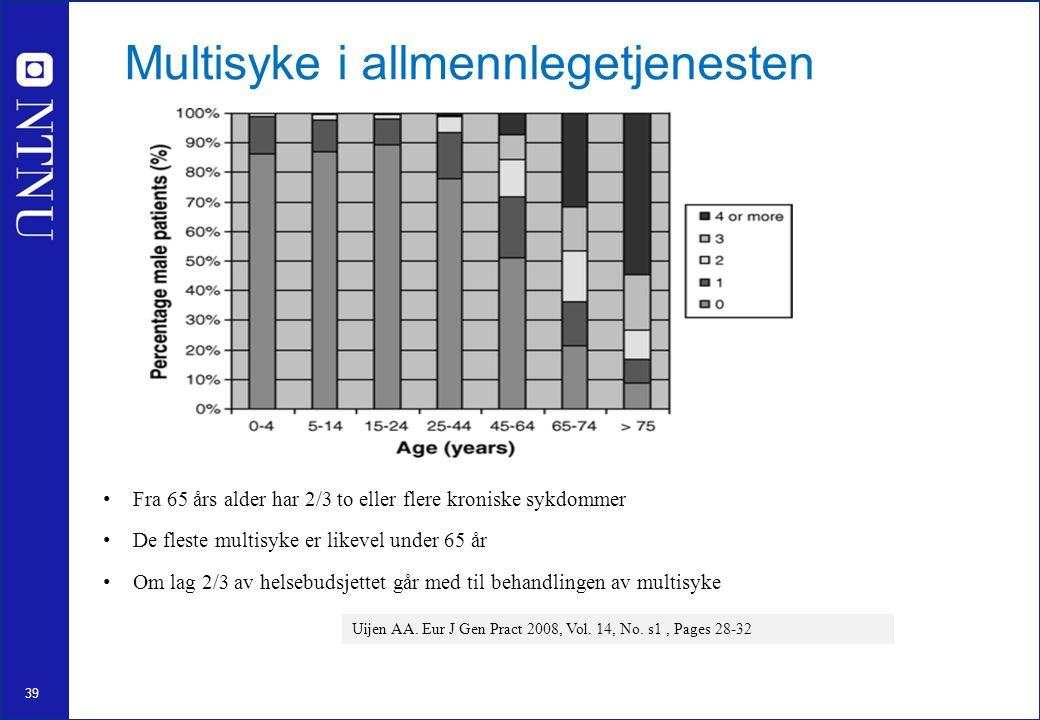 39 Uijen AA. Eur J Gen Pract 2008, Vol. 14, No.