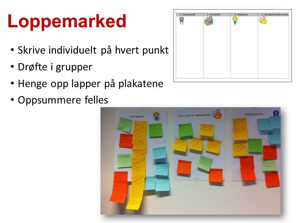 Loppemarked Skrive individuelt på hvert punkt Drøfte i grupper Henge opp lapper på plakatene Oppsummere felles