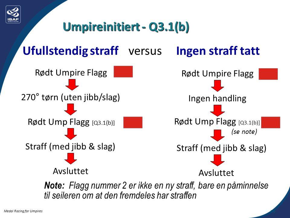 Medal Racing for Umpires Umpireinitiert - Q3.1(b) Ufullstendig straff Note: Flagg nummer 2 er ikke en ny straff, bare en påminnelse til seileren om at den fremdeles har straffen Rødt Umpire Flagg 270° tørn (uten jibb/slag) Rødt Ump Flagg [Q3.1(b)] Avsluttet Straff (med jibb & slag) Ingen handling Rødt Ump Flagg [Q3.1(b)] (se note) Straff (med jibb & slag) Avsluttet Rødt Umpire Flagg versus Ingen straff tatt 29