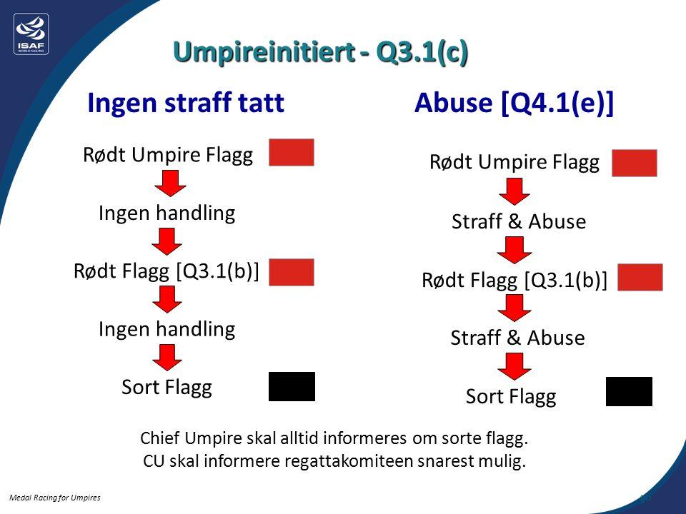 Medal Racing for Umpires Umpireinitiert - Q3.1(c) Ingen straff tatt Rødt Umpire Flagg Ingen handling Rødt Flagg [Q3.1(b)] Sort Flagg Ingen handling Straff & Abuse Rødt Flagg [Q3.1(b)] Straff & Abuse Sort Flagg Rødt Umpire Flagg Abuse [Q4.1(e)] Chief Umpire skal alltid informeres om sorte flagg.