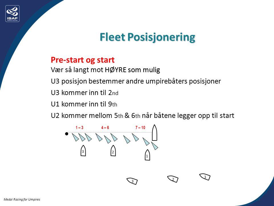 Medal Racing for Umpires Fleet Posisjonering Pre-start og start HØYRE som mulig Vær så langt mot HØYRE som mulig U3 posisjon bestemmer andre umpirebåters posisjoner U3 kommer inn til 2 nd U1 kommer inn til 9 th U2 kommer mellom 5 th & 6 th når båtene legger opp til start 3 2 1 1 3 2 1 – 34 – 67 – 10 42