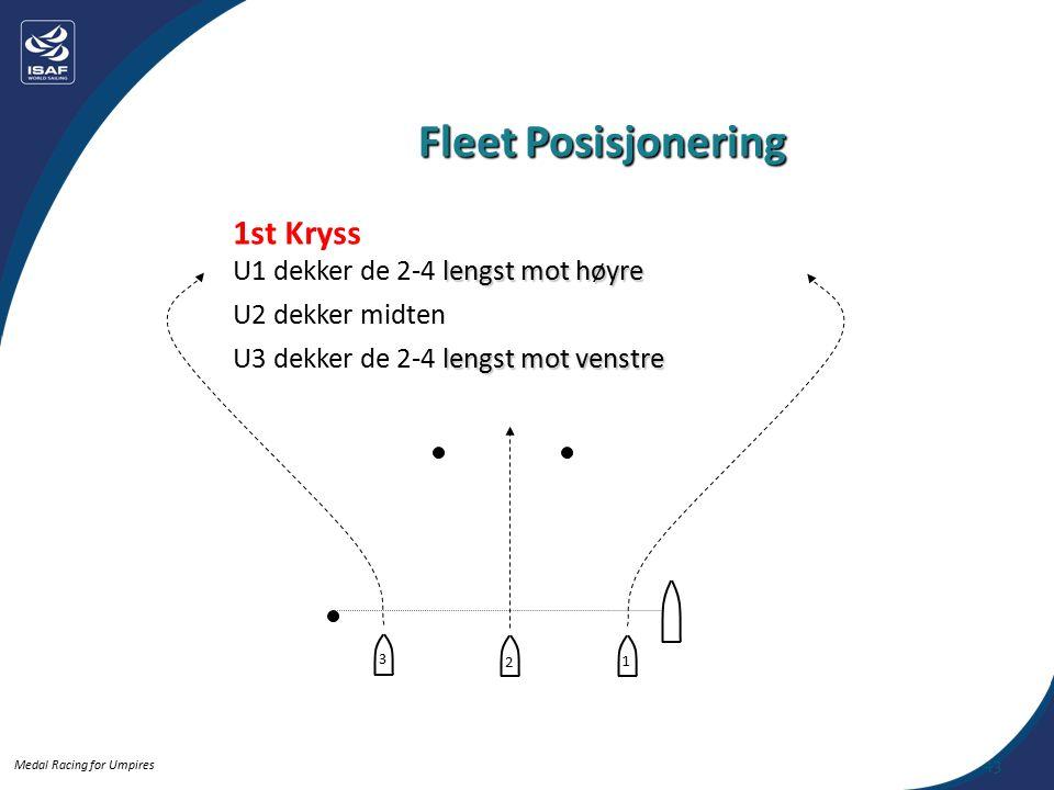 Medal Racing for Umpires Fleet Posisjonering 1st Kryss lengst mot høyre U1 dekker de 2-4 lengst mot høyre U2 dekker midten lengst mot venstre U3 dekker de 2-4 lengst mot venstre 3 2 1 43