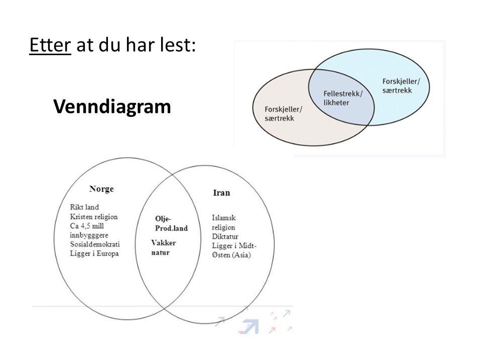 Etter at du har lest: Venndiagram
