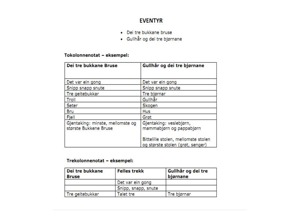 Systematisk observasjon av lesing Logografisk Fonologisk Ortografisk Leseflyt Strategisk