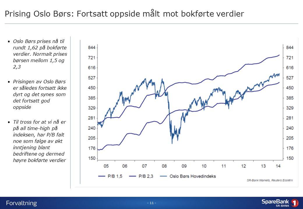 - 11 - Prising Oslo Børs: Fortsatt oppside målt mot bokførte verdier Oslo Børs prises nå til rundt 1,62 på bokførte verdier.