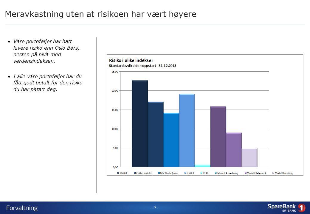 - 7 - Meravkastning uten at risikoen har vært høyere Våre porteføljer har hatt lavere risiko enn Oslo Børs, nesten på nivå med verdensindeksen.