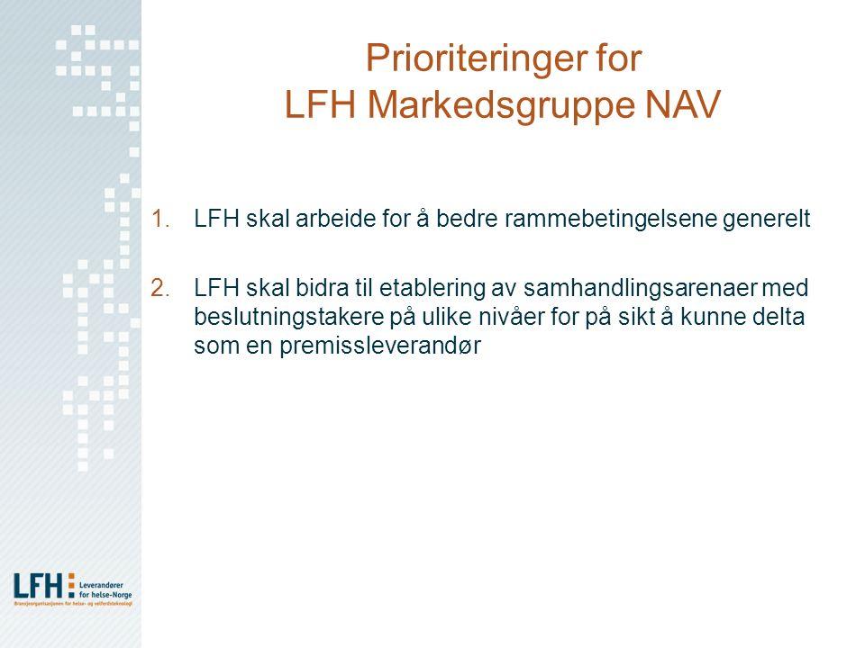 Prioriteringer for LFH Markedsgruppe NAV 1.LFH skal arbeide for å bedre rammebetingelsene generelt 2.LFH skal bidra til etablering av samhandlingsaren