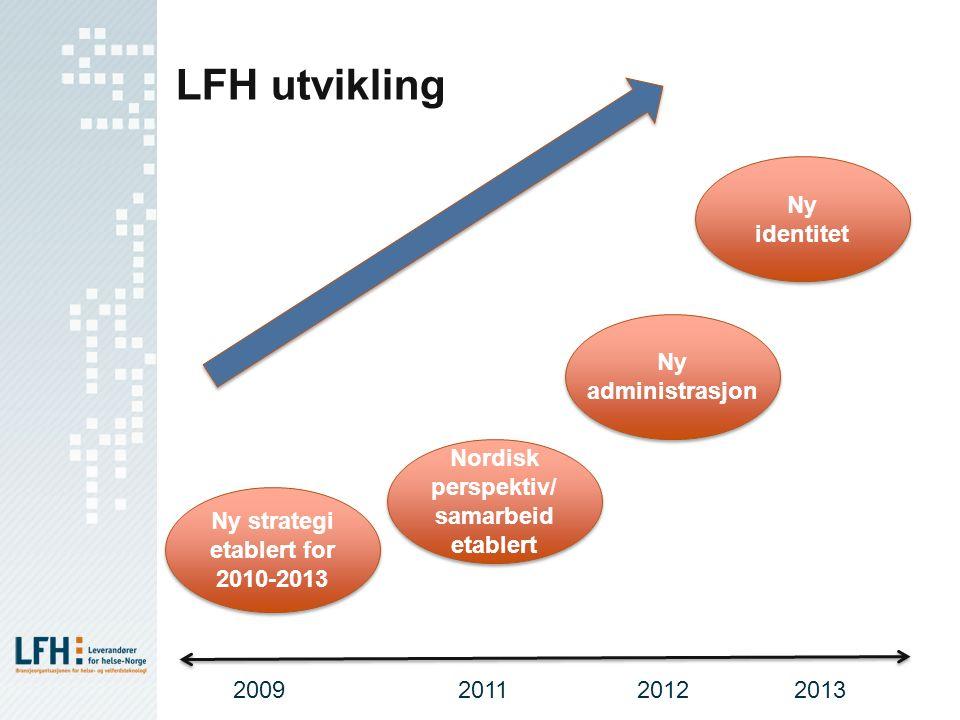Ny strategi etablert for 2010-2013 Nordisk perspektiv/ samarbeid etablert 2009 2011 2012 2013 Ny administrasjon Ny identitet LFH utvikling