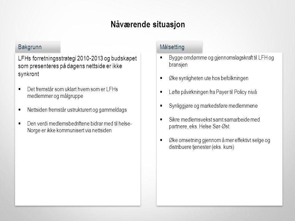 LFHs forretningsstrategi 2010-2013 og budskapet som presenteres på dagens nettside er ikke synkront  Det fremstår som uklart hvem som er LFHs medlemm