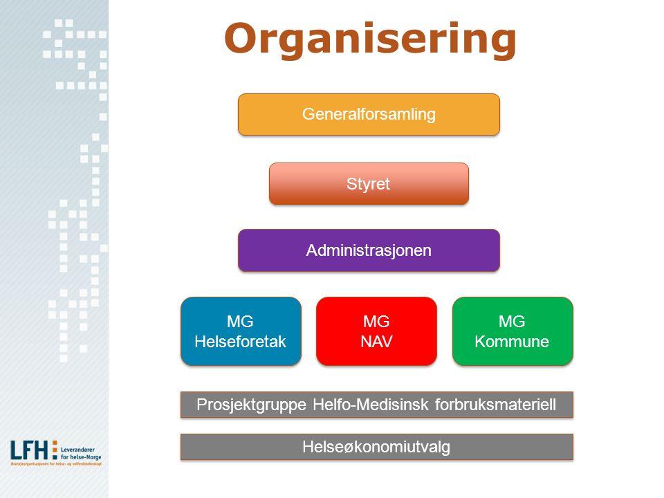 Organisering Prosjektgruppe Helfo-Medisinsk forbruksmateriell MG Helseforetak MG Helseforetak Administrasjonen Styret Generalforsamling MG NAV MG NAV