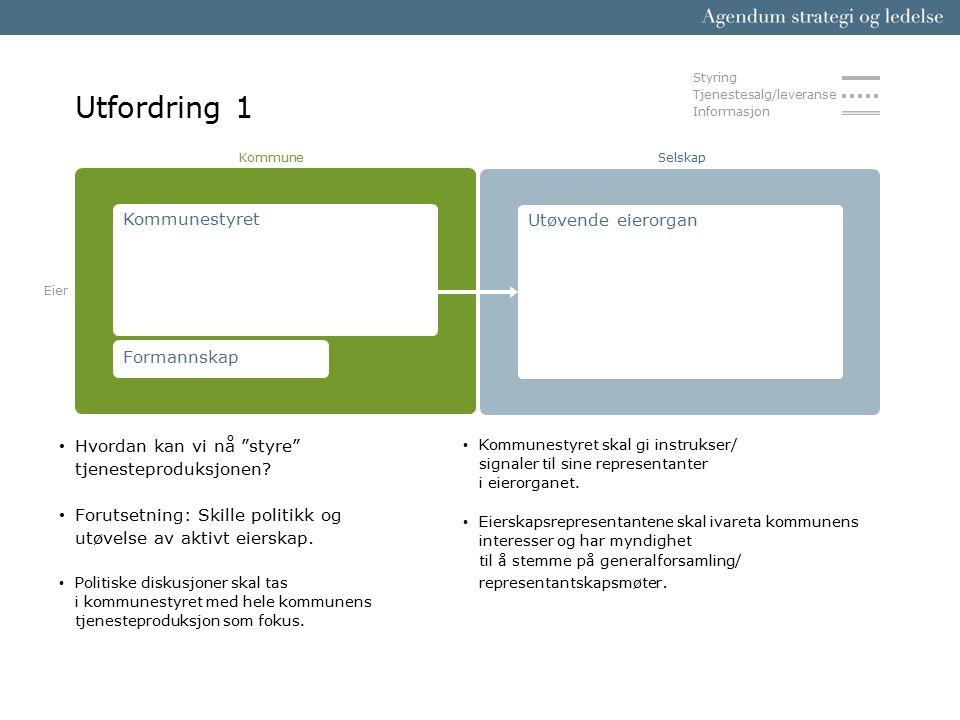 Kommune Eier Kommunestyret Formannskap Utfordring 1 Hvordan kan vi nå styre tjenesteproduksjonen.