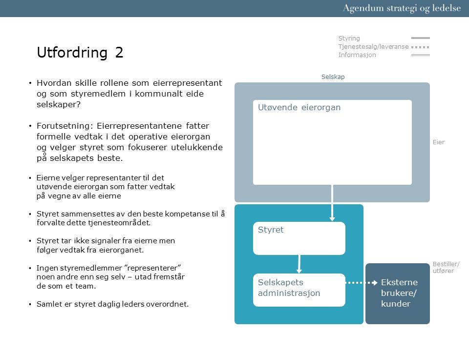 Selskap Eier Utøvende eierorgan Styring Tjenestesalg/leveranse Informasjon Utfordring 2 Hvordan skille rollene som eierrepresentant og som styremedlem i kommunalt eide selskaper.