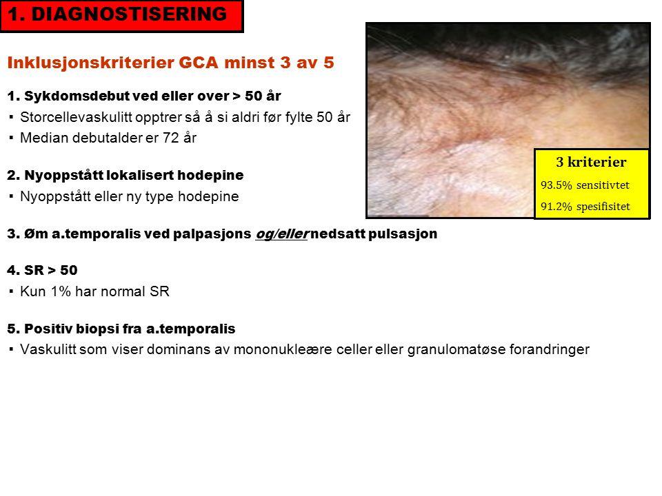 Inklusjonskriterier GCA minst 3 av 5 1.