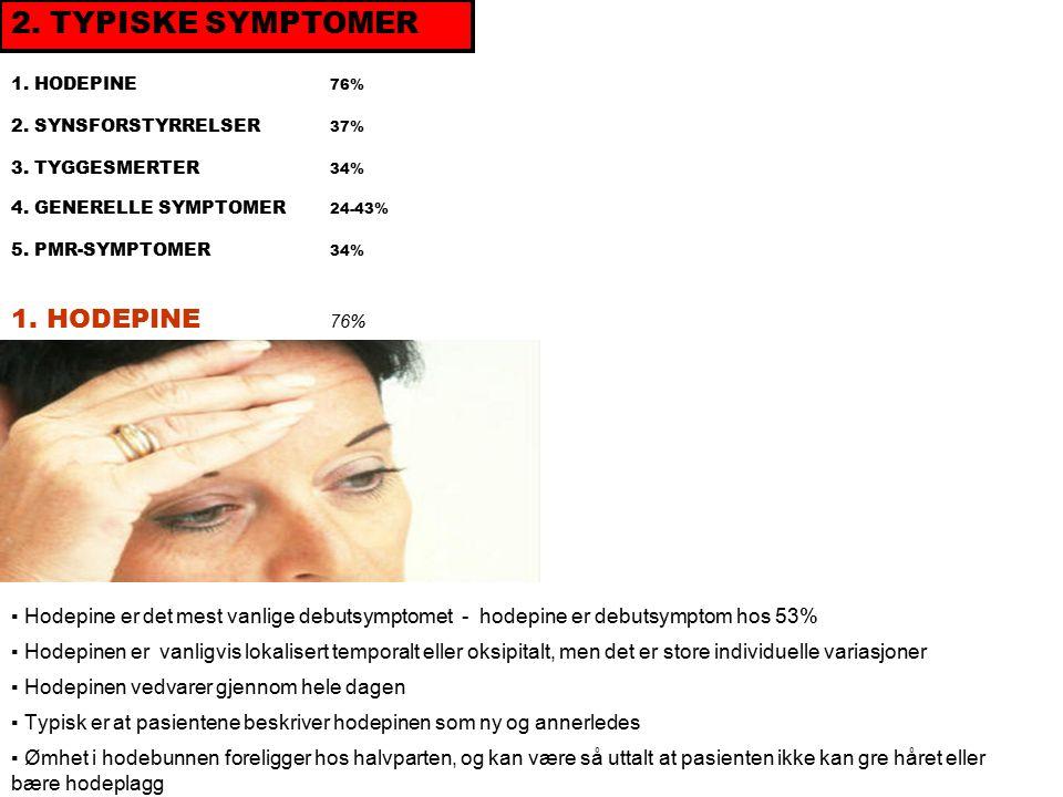 1. HODEPINE 76% 2. SYNSFORSTYRRELSER 37% 3. TYGGESMERTER 34% 4.