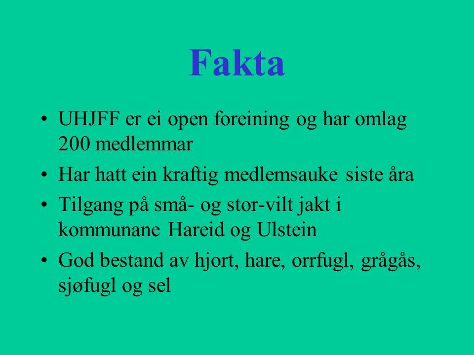 Fakta UHJFF er ei open foreining og har omlag 200 medlemmar Har hatt ein kraftig medlemsauke siste åra Tilgang på små- og stor-vilt jakt i kommunane H