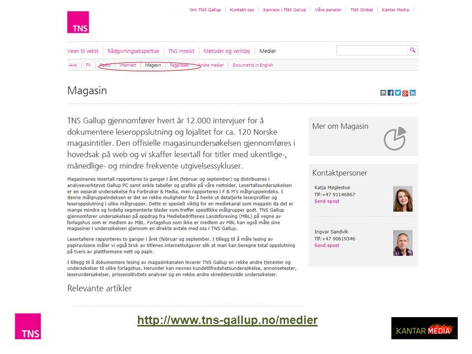 19 http://www.tns-gallup.no/medier
