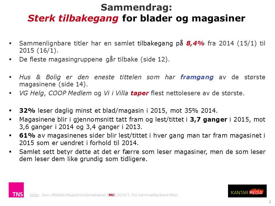 2  Sammenlignbare titler har en samlet tilbakegang på 8,4% fra 2014 (15/1) til 2015 (16/1).