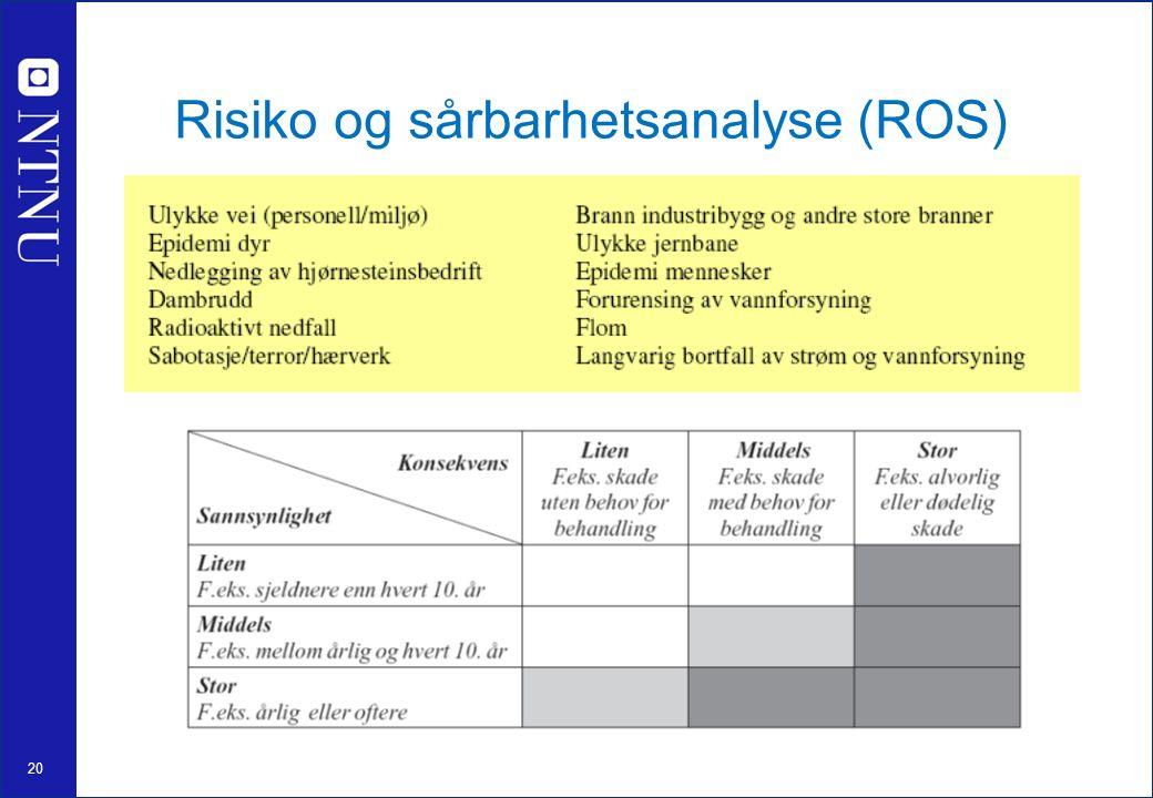 20 Risiko og sårbarhetsanalyse (ROS)