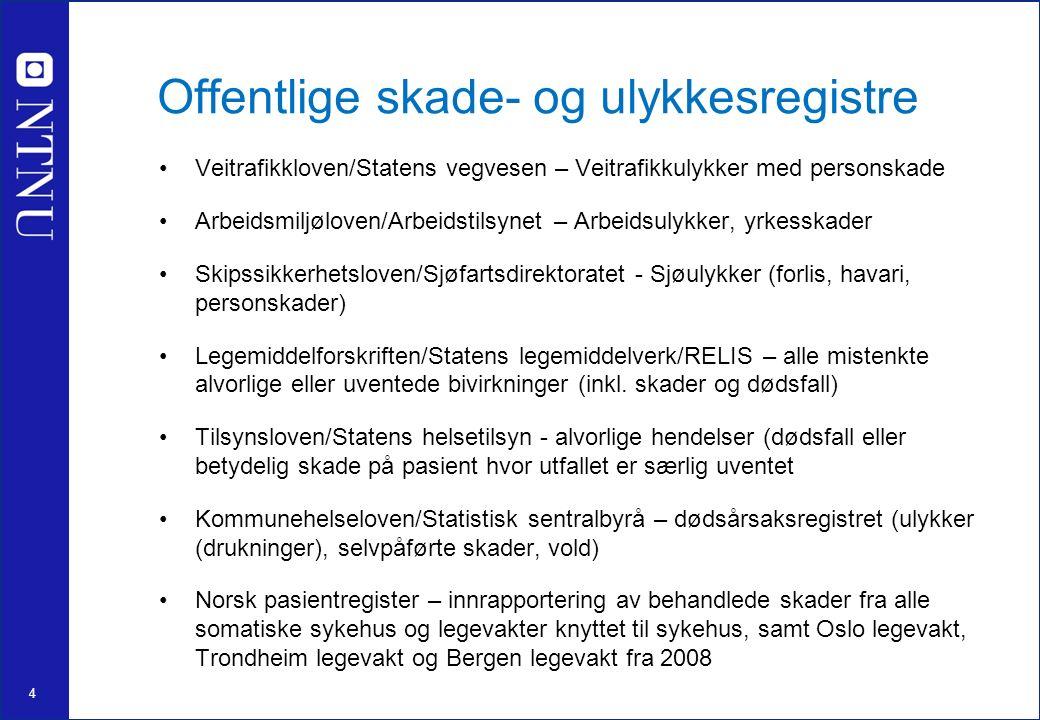 4 Offentlige skade- og ulykkesregistre Veitrafikkloven/Statens vegvesen – Veitrafikkulykker med personskade Arbeidsmiljøloven/Arbeidstilsynet – Arbeidsulykker, yrkesskader Skipssikkerhetsloven/Sjøfartsdirektoratet - Sjøulykker (forlis, havari, personskader) Legemiddelforskriften/Statens legemiddelverk/RELIS – alle mistenkte alvorlige eller uventede bivirkninger (inkl.